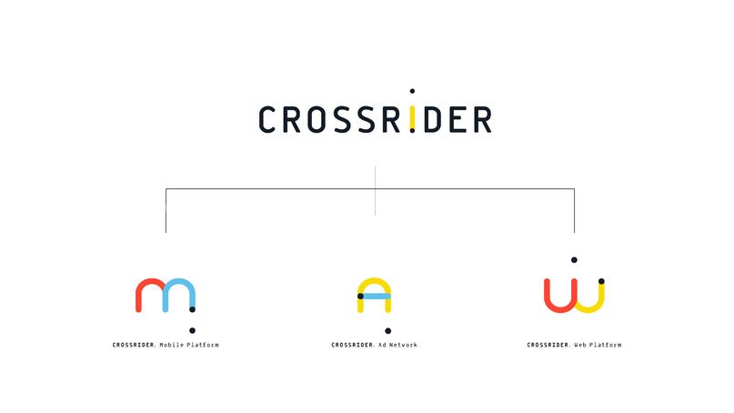 crossrider div.png
