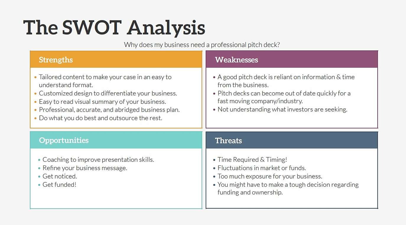 ganja capital advisors investor pitch deck financial concierge cannabis swot analysis
