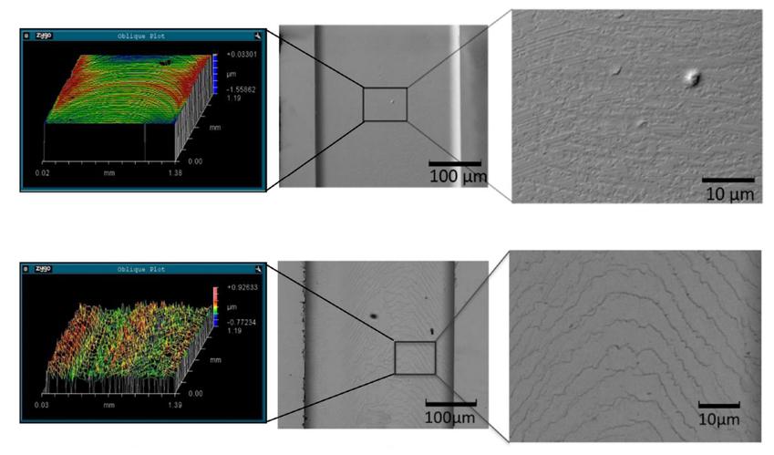 Diamond micro-milling of lithium niobate