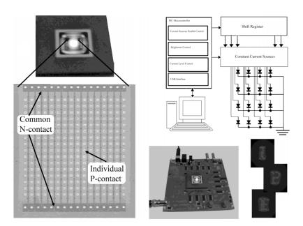 A New Individually Addressable Micro-LED