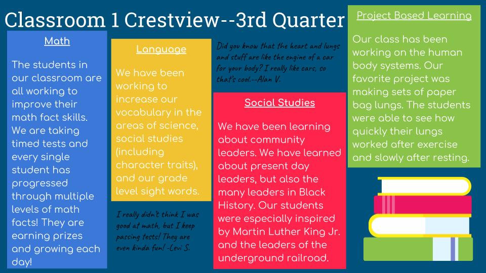 Copy of Classroom 1 Crestview 3rd Quarte