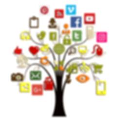 Árvore de Mídias Sociais