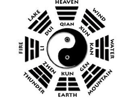 O Feng Shui