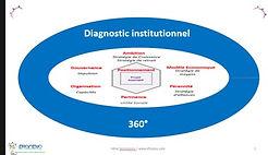 diagnostic institutionnel