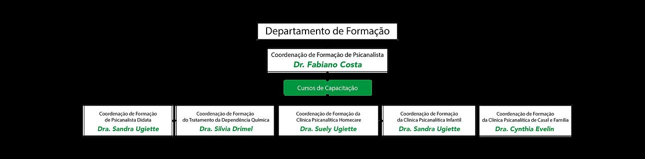 Organograma ABEPE 2020-2028-02.png