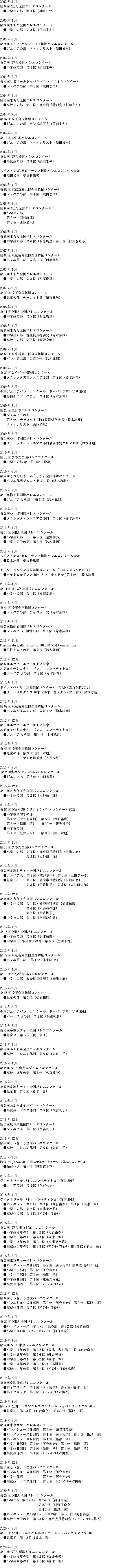コンクール成績_01.png