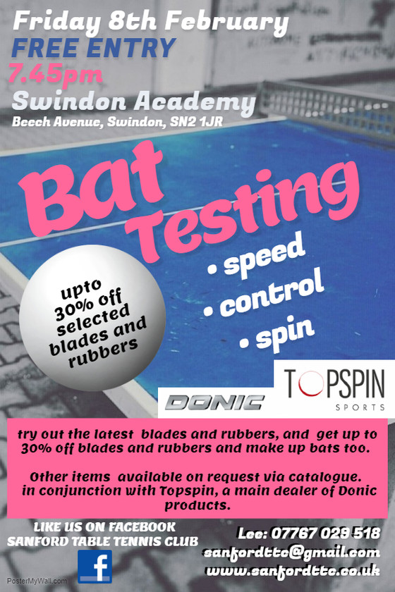 BAT TESTING DAY CONFIRMED AT SWINDON ACADEMY