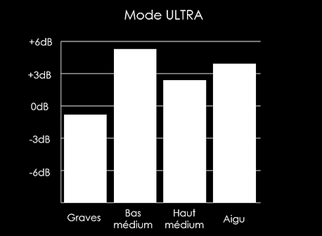 Mode ULTRA.png