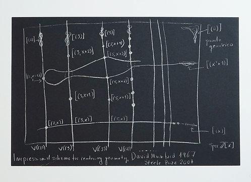 Capi Corrales. Impressionist scheme by David Mumford.