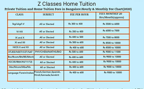 home tuition in bangalore.best home tuition/tutor in bangalore. home tuition in bangalore quora home tuition in bangalore bengaluru karnataka home tuition in bangalore btm layout home-tuition-in-bangalore--z-cla home tuition in bangalore malleswaram home tuition jobs in bangalore home tuition fees in bangalore best home tuition in bangalore home tuition in whitefield bangalore home tuition charges in bangalore hindi home tuition in bangalore home tuition jobs in bangalore malleswaram home tuition consultancy in bangalore home tuition rate in bangalore home tuition teachers in bangalore maths home tuition in bangalore chemistry home tuition in bangalore french home tuition in bangalore home tuition jobs in bangalore bommanahalli home based tuition in bangalore home tutors for accounts in bangalore home tuition at bangalore home tutor in bangalore btm home tuition jobs in bangalore bellandur home tuition in electronic city bangalore home tutor in bangalore for class 5 home tutor in banga