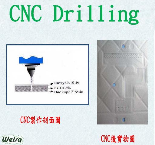 2-1 CNC Drilling