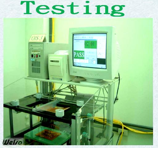 13 Testing