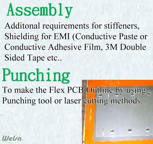 14 Assembly Punching