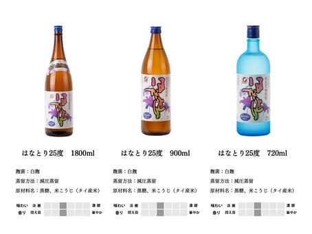令和3年熊本国税局酒類鑑評会「優等賞」受賞