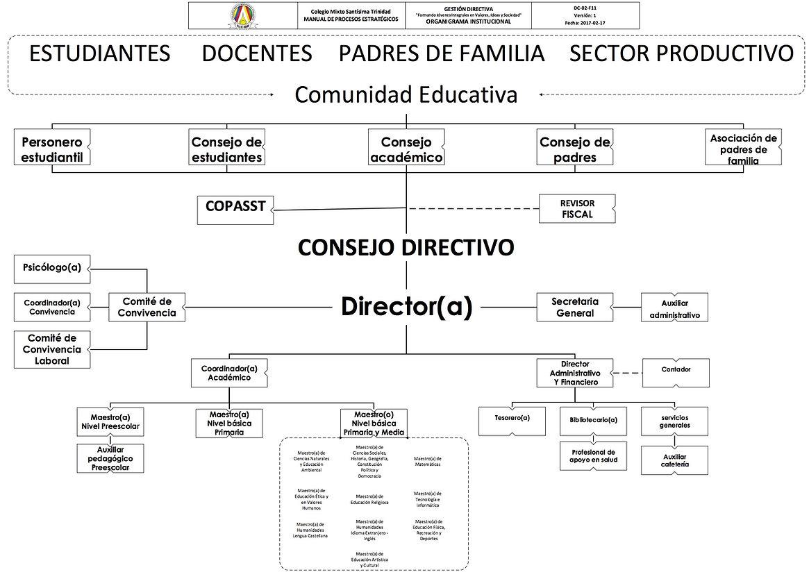 MAPA DE PROCESOS.jpeg