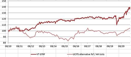 May 21 graph.png
