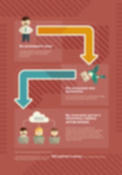 Инфографика облачный сервис