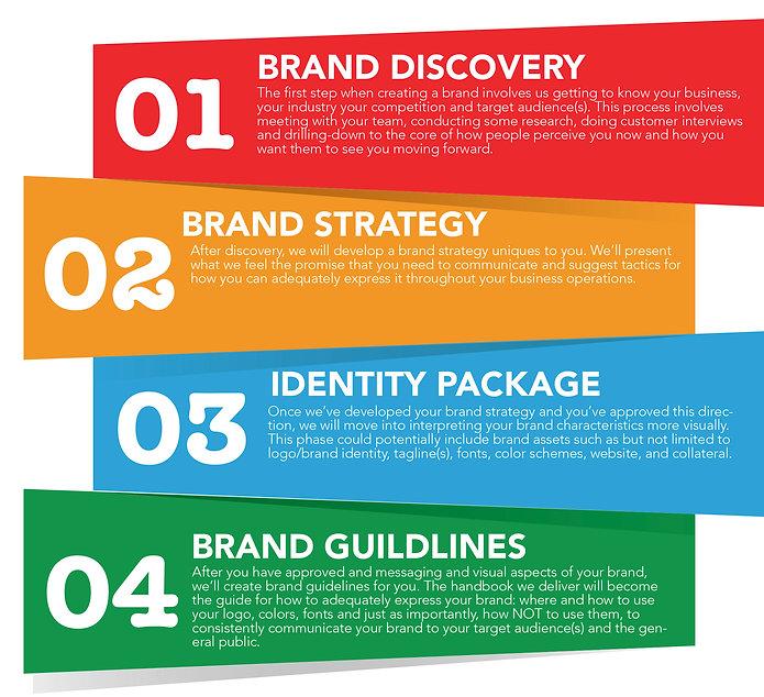 Brand 1-4.jpg