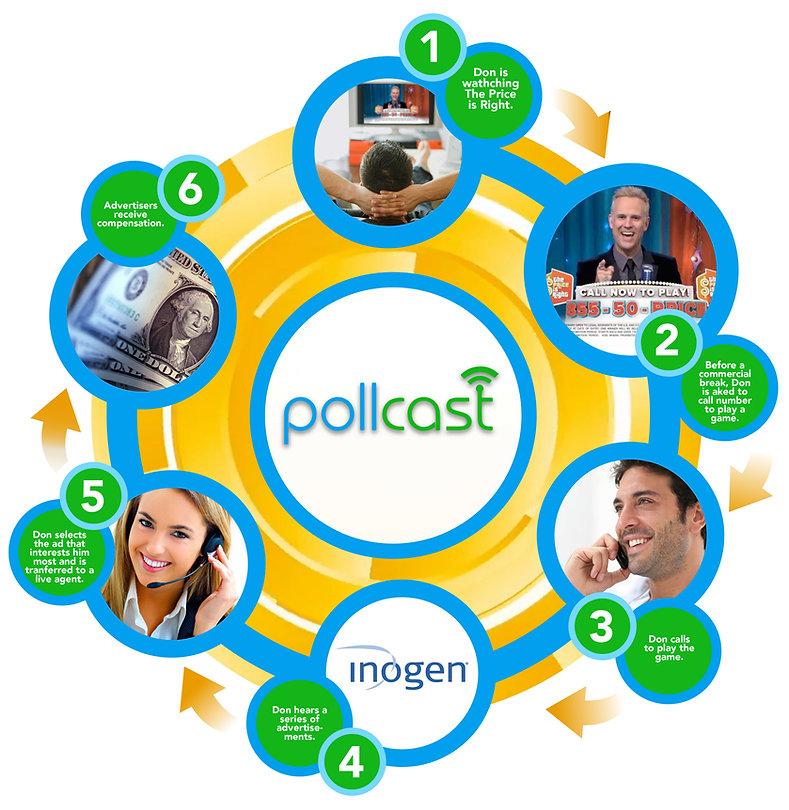 Pollcast user graphic-2.jpg