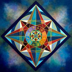 Zodiac Time Space Continuum