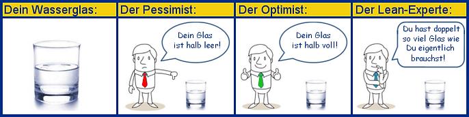 Wasserglas.png