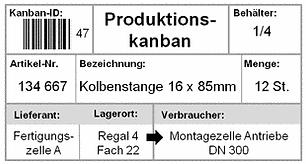 Kanbankarte_Beispiel.png