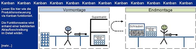 KanbAblauf_Nr2_Teaser_b_01.png