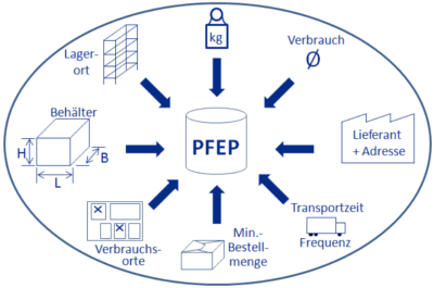 PFEP_400.png