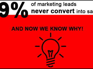 79% of marketing leads never convert into sales…. And now we know why!