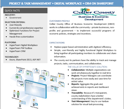 PROJECT & TASK MANAGEMENT + DIGITAL WORKPLACE + CRM ON SHAREPOINT
