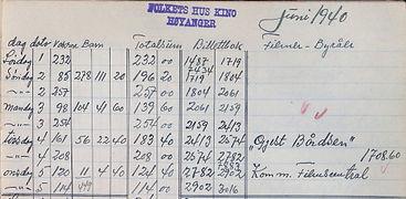 sff-91017_fh-kino_inntektsbok-1939-1954_