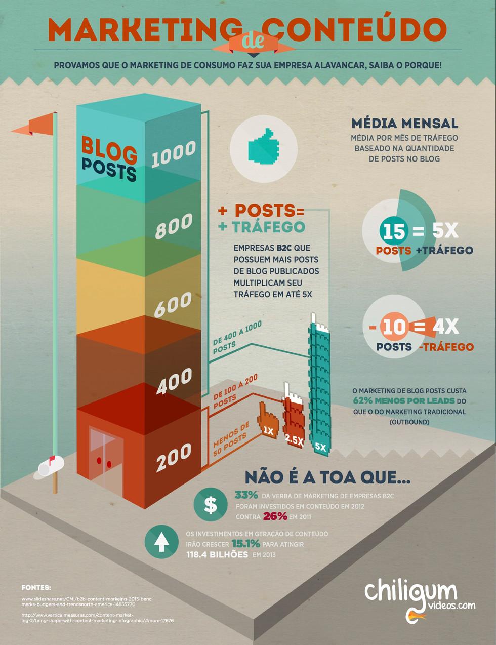 infografico marketing2.jpg