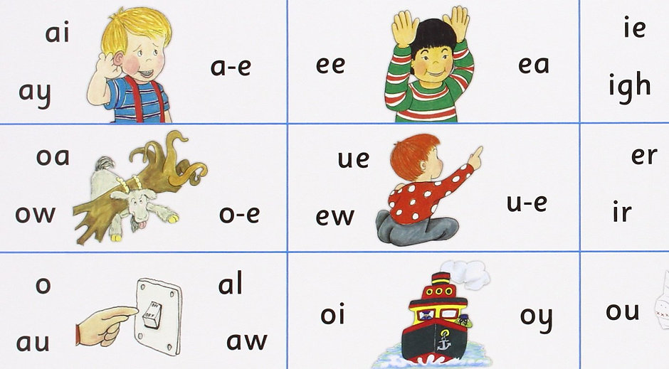 Jolly Phonics sounds