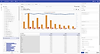 DataJet web app for analytics and reporting