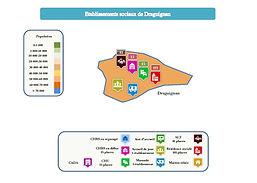 Etabisements sociaux de Draguignan