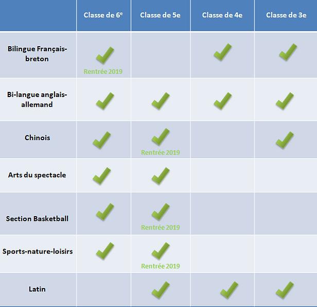 tableau options.png