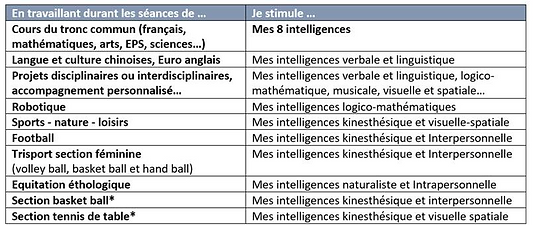 servir intelligences 3.png