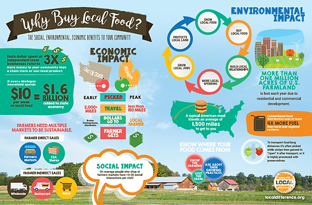 Why Buy Local Inforgraphic.png