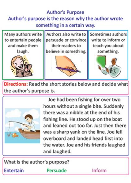 Third Grade Sample Page