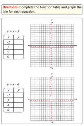 Sixth Grade Math Sample Page