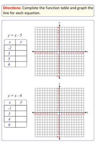 Sixth Grade Math Sample Page