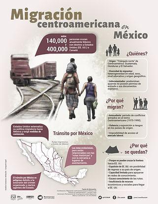 Migración centroamericana.jpg