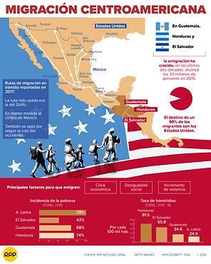 migración centroamericana.png