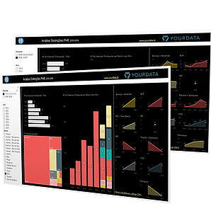 Dashboards form any file