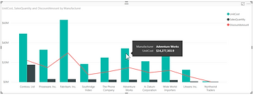 MS Power BI graph example