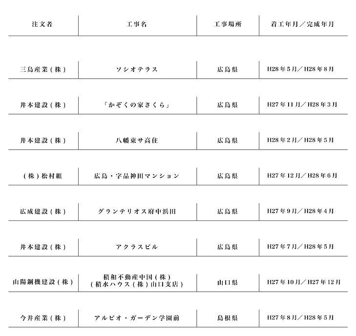 ガラス経歴書1.jpg