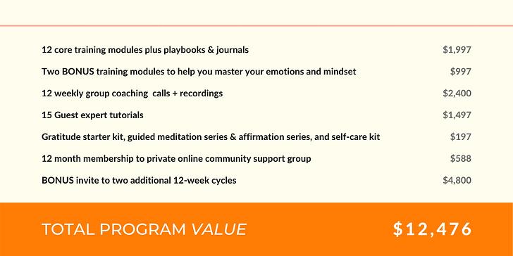ACADEMY program value September 2020 (1)