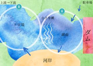 【重要なお知らせ】箒川SUP体験の湖面利用に関する基準が変更された事によるツアーへの影響について