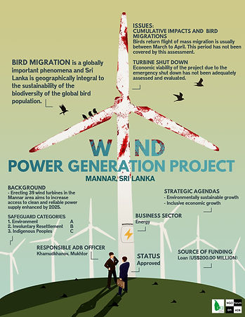 FINAL_INFOGRAPHIC Mannar Wind Power Gene