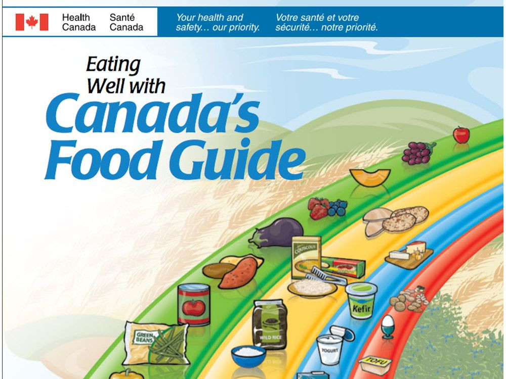 2017 Canada Food Guide